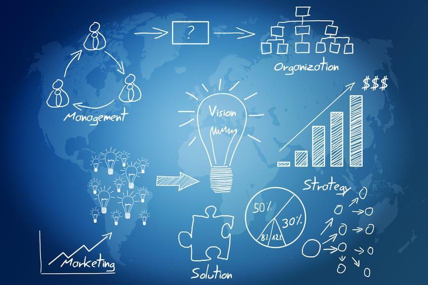 skill business intelligence