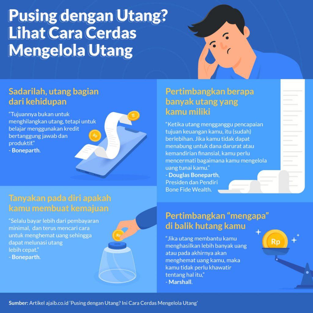 Infographic Ajaib: Pusing dengan Utang? Ini Cara Cerdas Mengelola Utang