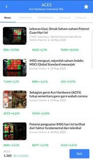 trading saham indonesia - informasi emiten Ajaib