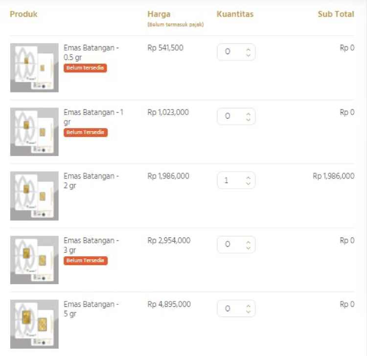 cek harga emas per gram