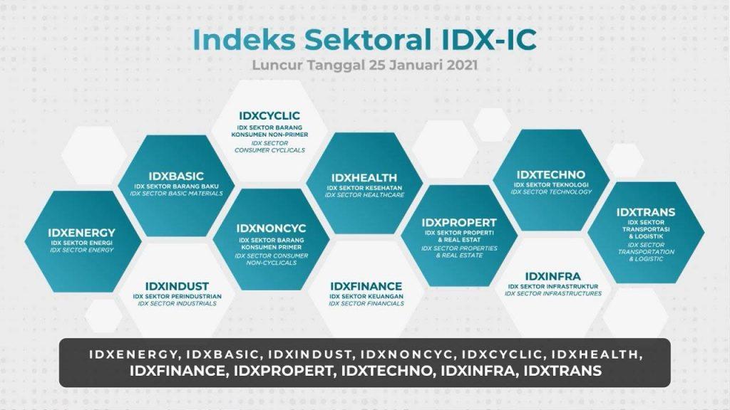 IDX-IC